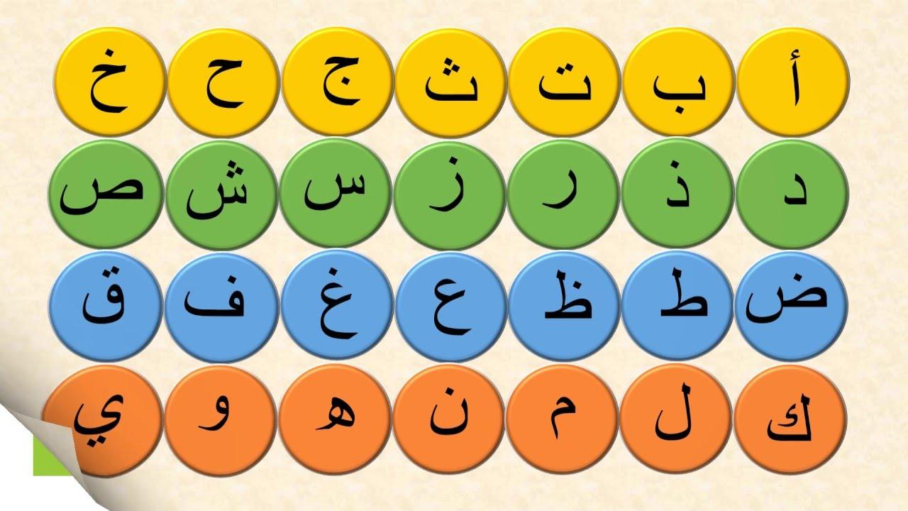 صور حروف عربية اساس اللغة هى الحروف العربية قبلات الحياة