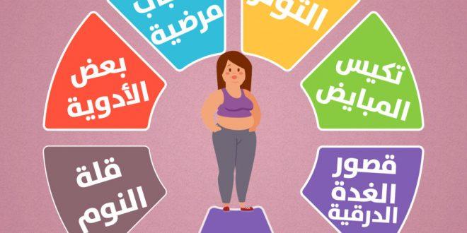 صور افضل رجيم صحي لانقاص الوزن , النظام الغذائى يحمى من الامراض