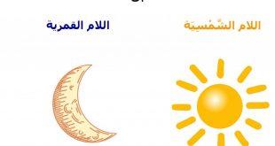 صور الفرق بين اللام الشمسية والقمرية , قصه الشمس والقمر