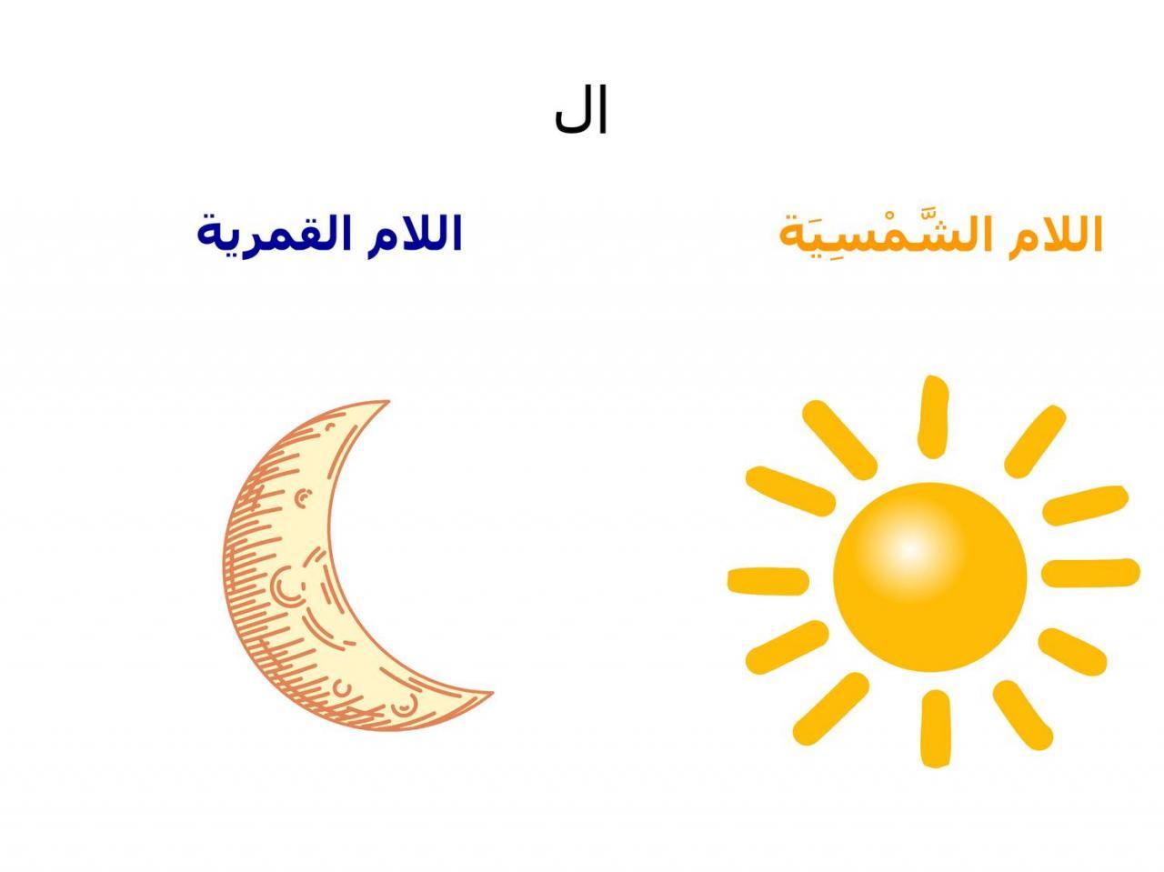 صورة الفرق بين اللام الشمسية والقمرية , قصه الشمس والقمر