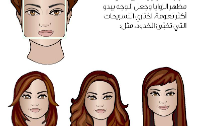 صورة قصات شعر حسب الوجه بالصور , انسب قصات شعر علي حسب وجهها