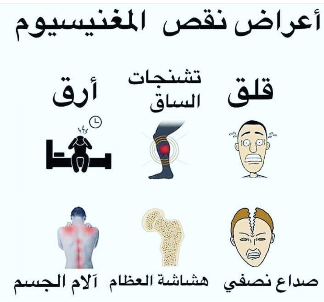 صورة اعراض نقص المغنيسيوم , لو حصلك ده فعندك نقص ماغنسيوم