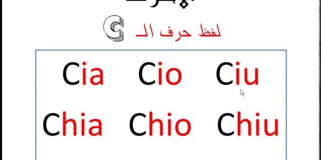 صورة تعليم اللغة الايطالية , كيف اتعلم اللغة الايطاليه