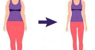 صورة حلمت اني نحيفة , نقص الوزن و النحافة في المنام