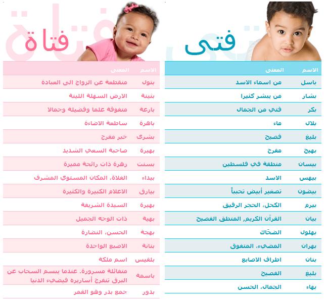 اسماء اولاد فارسية