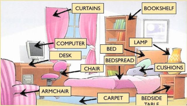 صورة اسماء اثاث غرفة النوم بالانجليزي , تعلم الانجليزيه من اشياء تراها