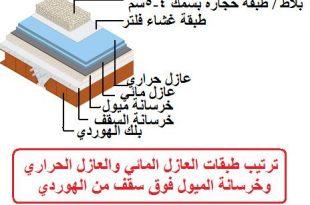 صورة خطوات عزل الاسطح , حافظ علي بيتك من الاضرار