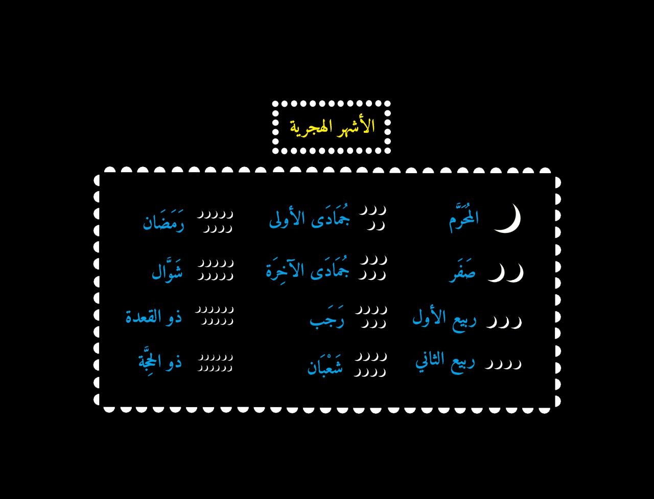 صورة ترتيب الاشهر القمرية , اسماء الاشهر الهجرية بالترتيب