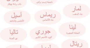 صورة اسماء اولاد وبنات , صور اسماء للفيس بوك
